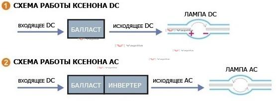 Ксенон Sho-Me DC 35w + Подарок!