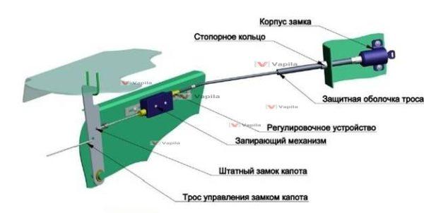 Замок Construct CHL011 на капот универсальный