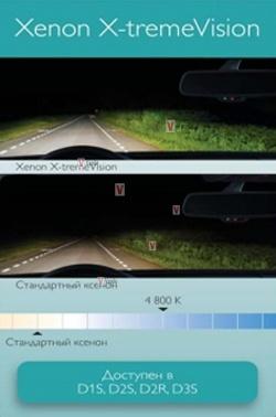 Ксеноновые лампы Philips D1S X-treme Vision +50% 35w