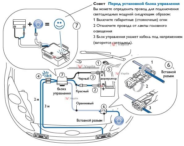 Дневные ходовые огни Philips LED DayLight Guide