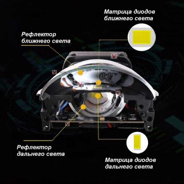 LED линзы Sanvi V8 55W 5500K